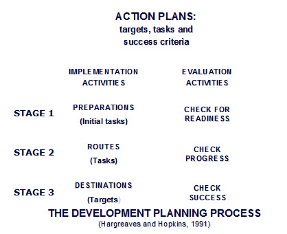what-should-an-action-plan-include-undergraduate3