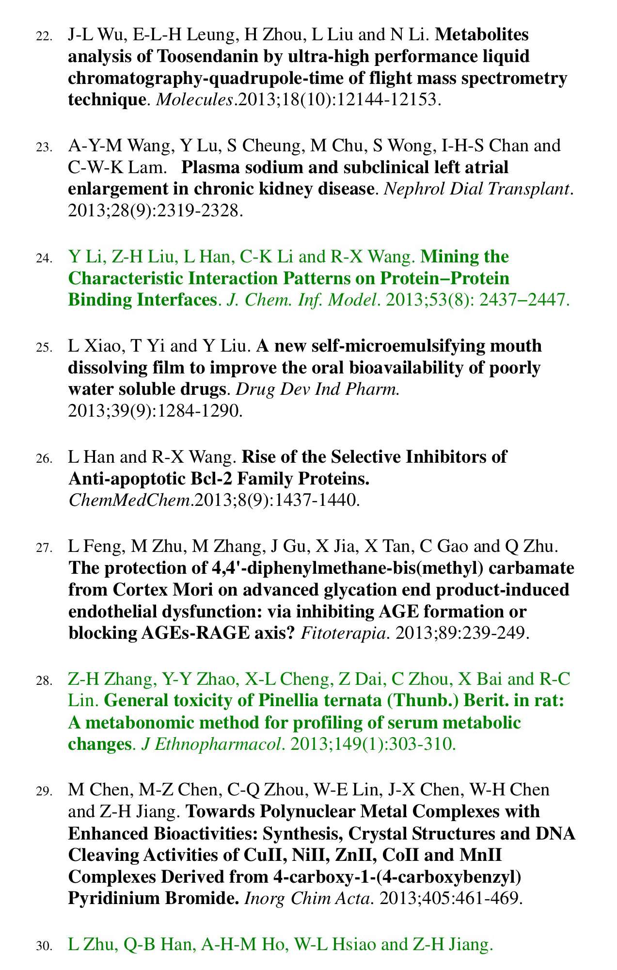Published papers 2013