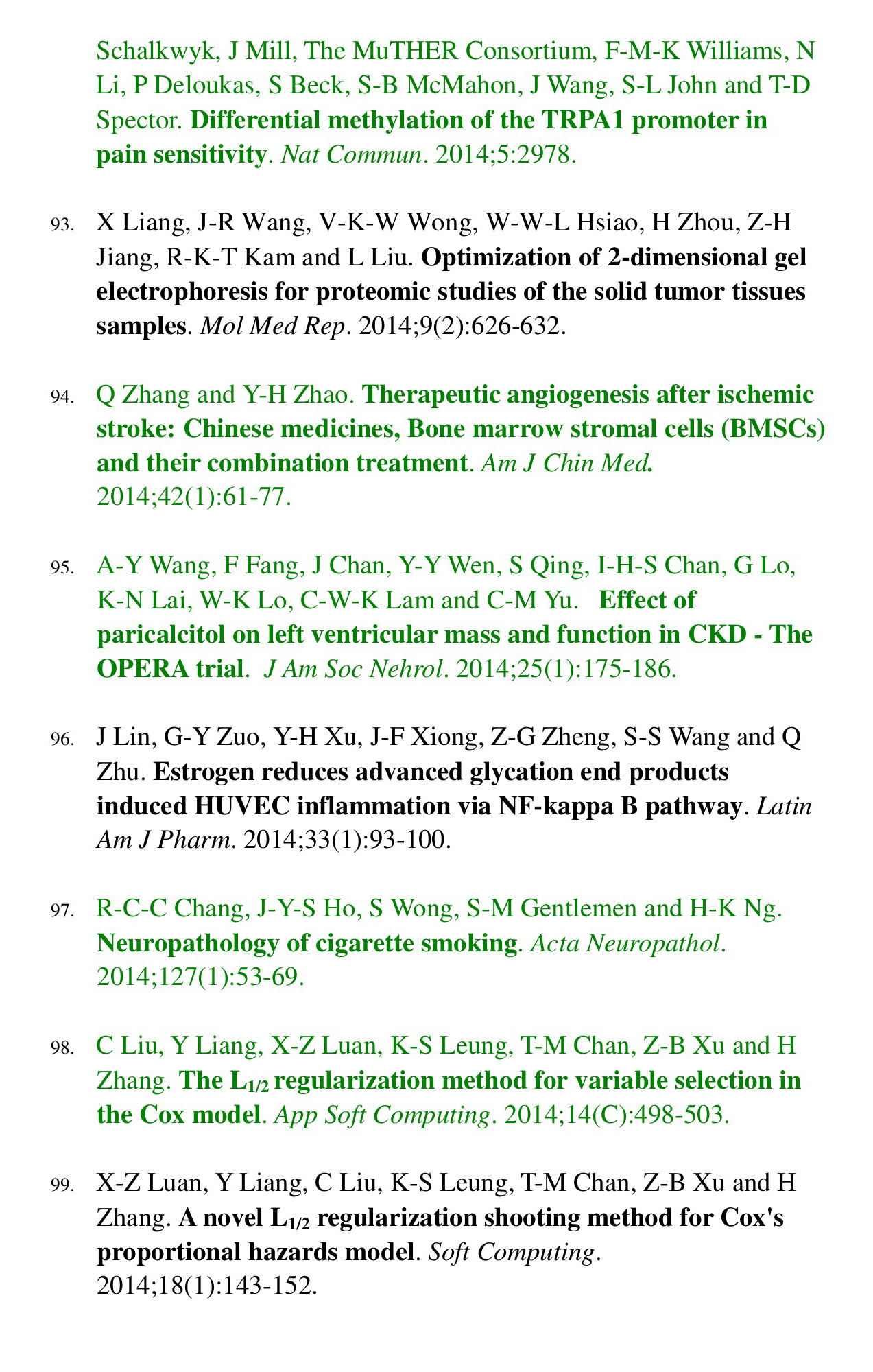 Published papers 2014